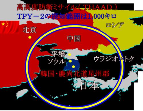 THAADとTPY-2レーダーの範囲は?